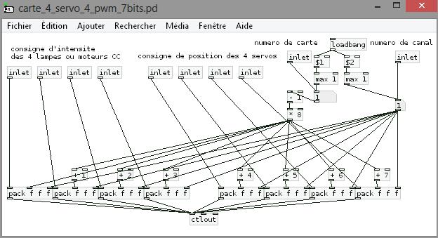 Interface-Z - 4 Servos 4 Gradations PWM